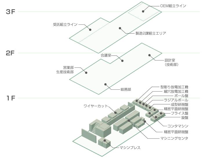 map_honsya