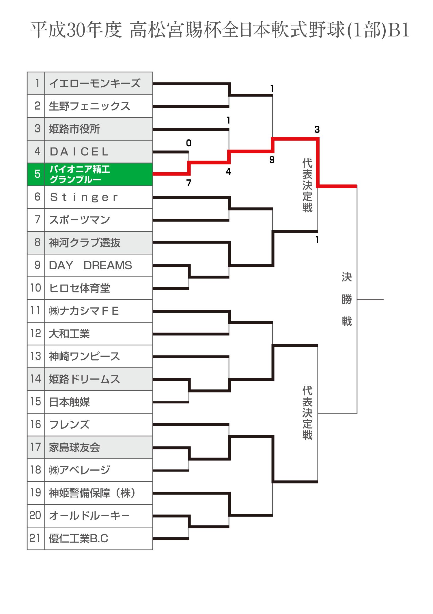 takamatumiya_B13